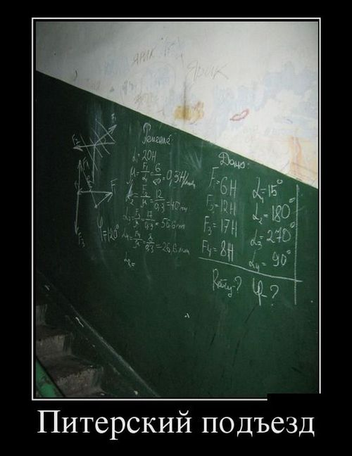 стена в подъезде исписана формулами